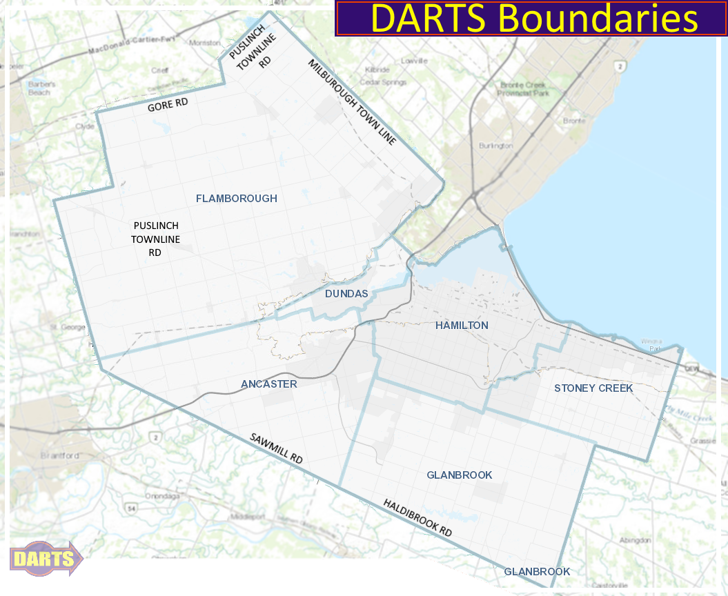 Darts-Boundaries